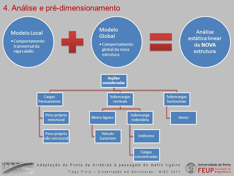 4. Análise e pré-dimensionamento