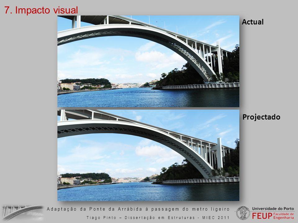 7. Impacto visual Actual Projectado