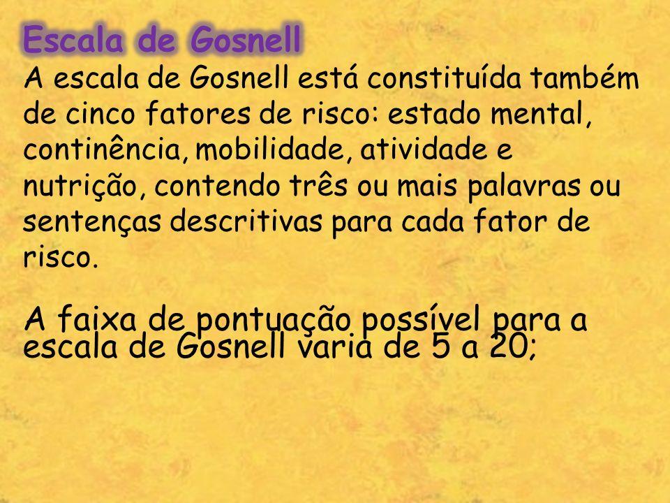 Escala de Gosnell