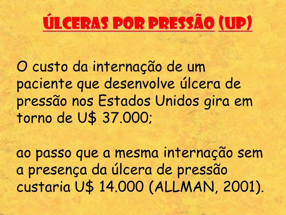 Úlceras por pressão (UP)