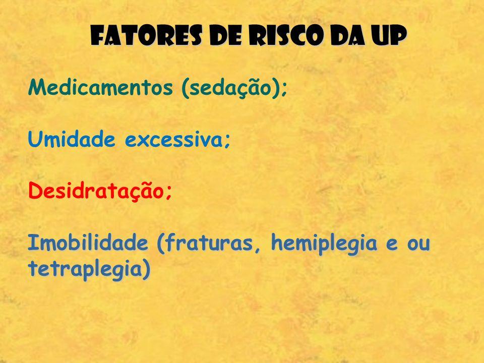 FATORES DE RISCO DA UP Medicamentos (sedação); Umidade excessiva;