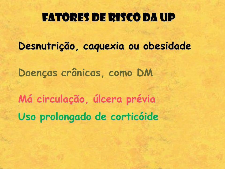 FATORES DE RISCO DA UP Desnutrição, caquexia ou obesidade