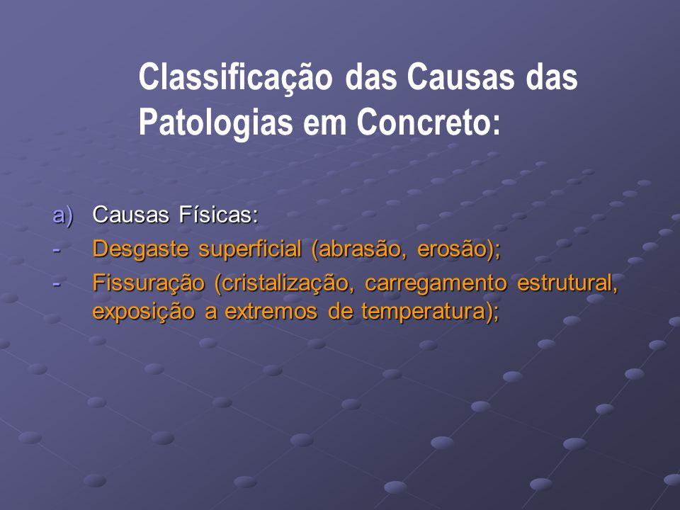 Patologias em Concreto: