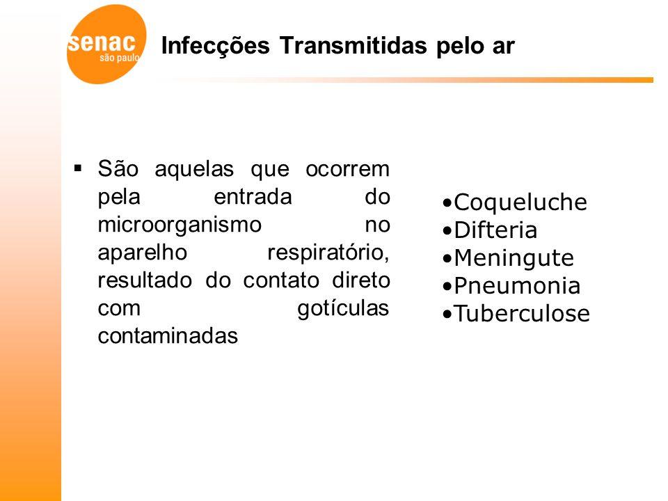 Infecções Transmitidas pelo ar