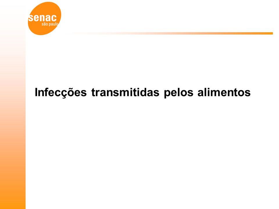 Infecções transmitidas pelos alimentos