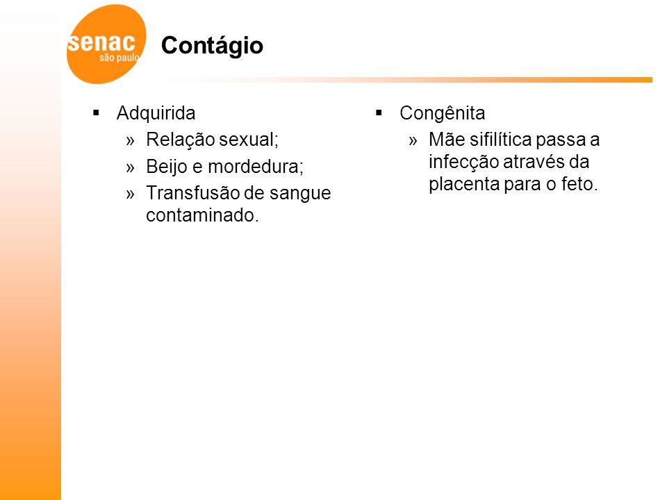 Contágio Adquirida Relação sexual; Beijo e mordedura;