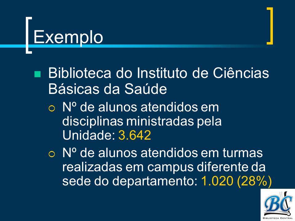 Exemplo Biblioteca do Instituto de Ciências Básicas da Saúde