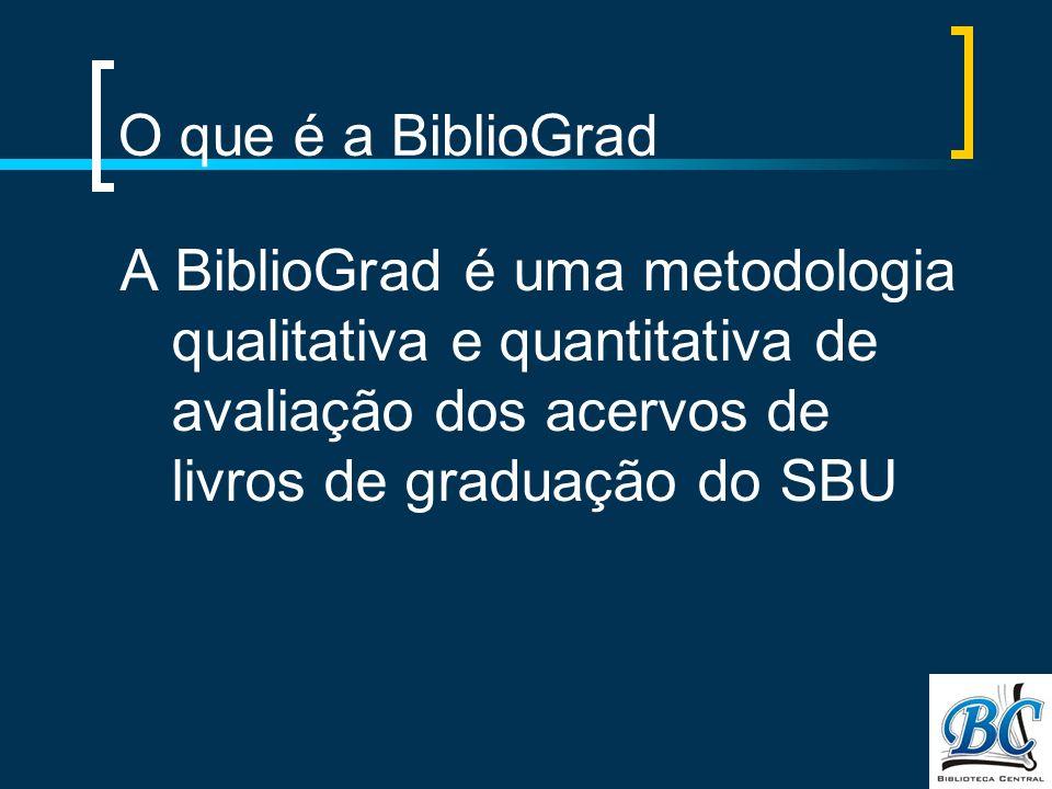 O que é a BiblioGrad A BiblioGrad é uma metodologia qualitativa e quantitativa de avaliação dos acervos de livros de graduação do SBU.
