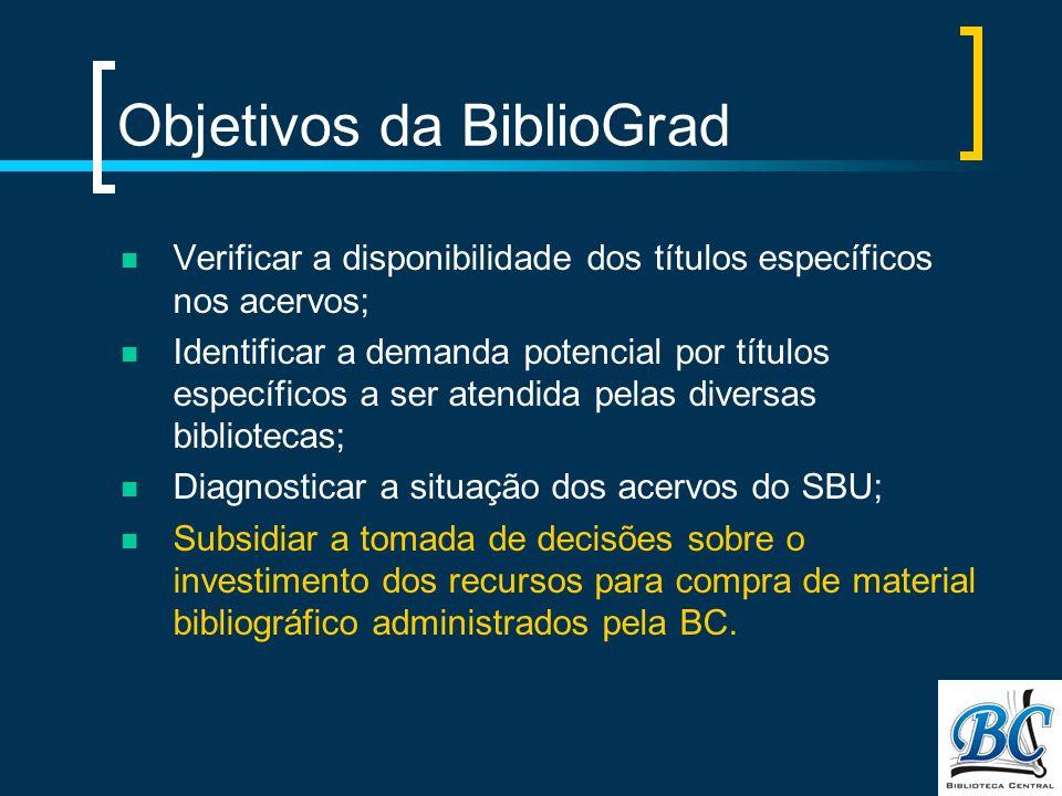 Objetivos da BiblioGrad