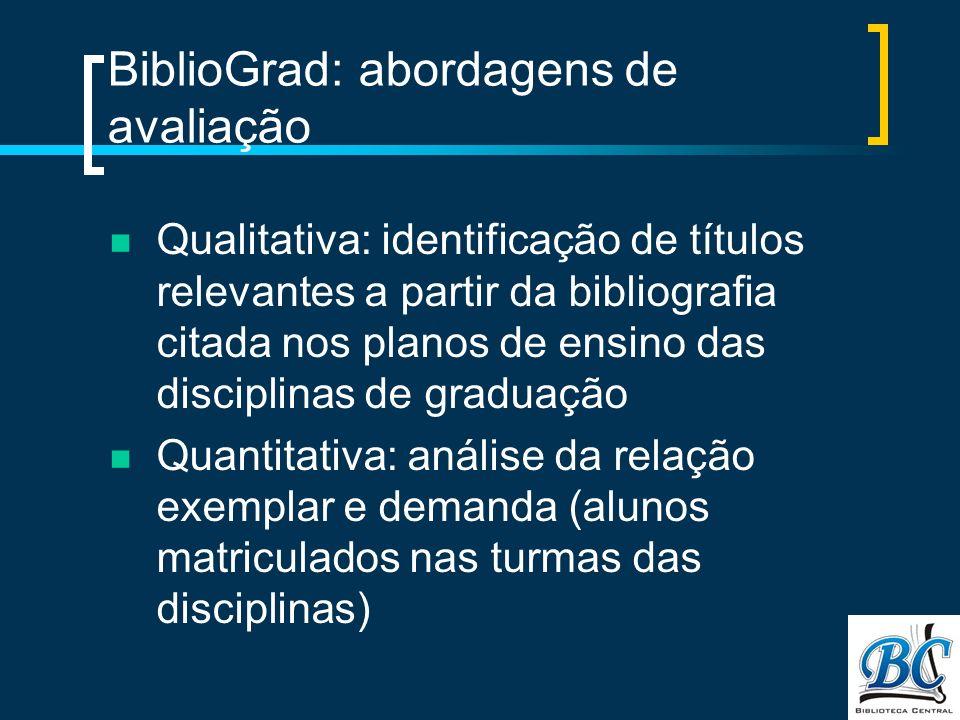 BiblioGrad: abordagens de avaliação