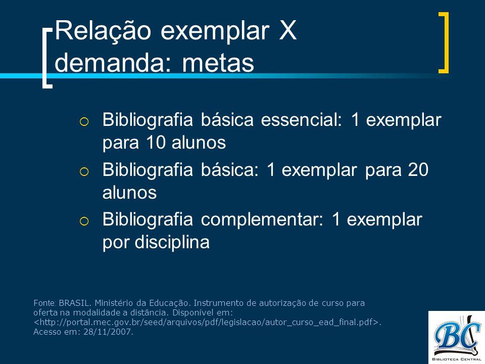 Relação exemplar X demanda: metas