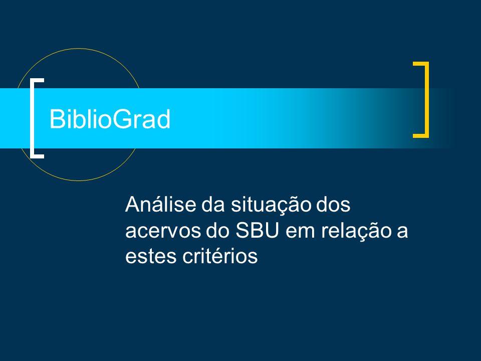 Análise da situação dos acervos do SBU em relação a estes critérios