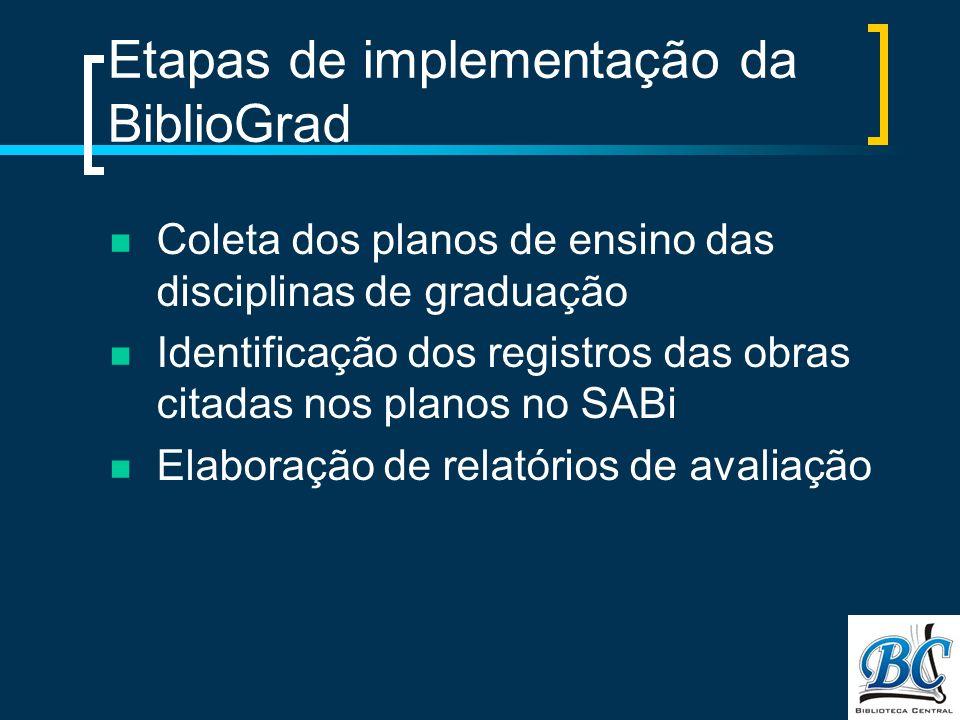 Etapas de implementação da BiblioGrad