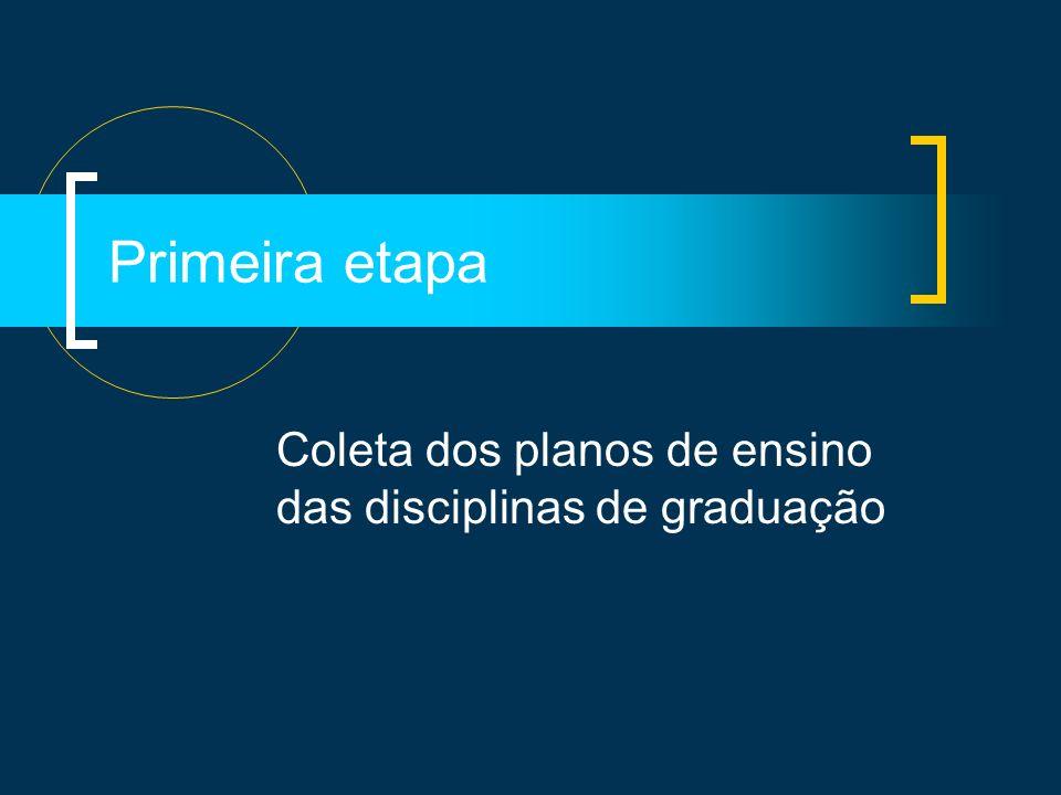 Coleta dos planos de ensino das disciplinas de graduação