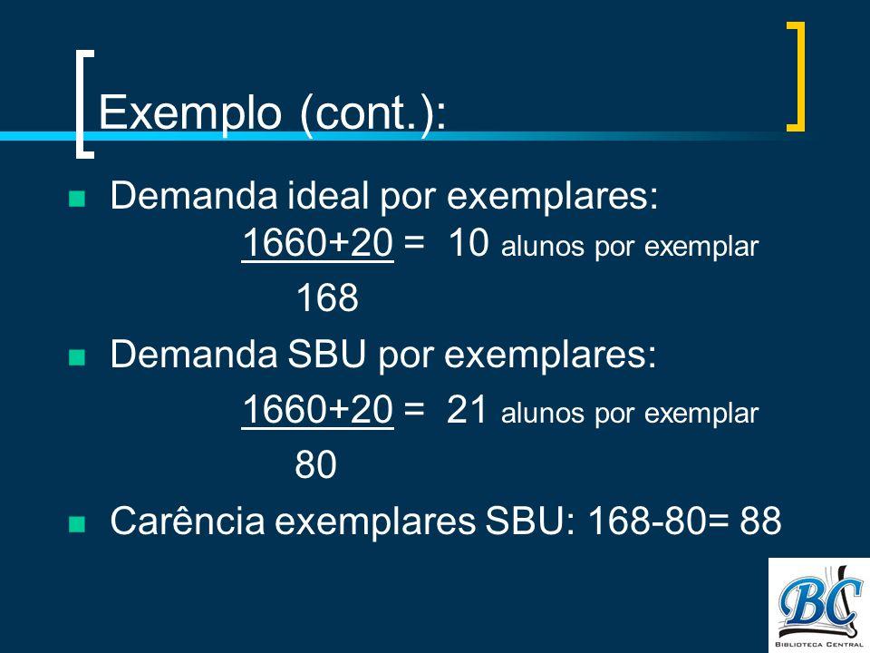 Exemplo (cont.): Demanda ideal por exemplares: 1660+20 = 10 alunos por exemplar. 168. Demanda SBU por exemplares: