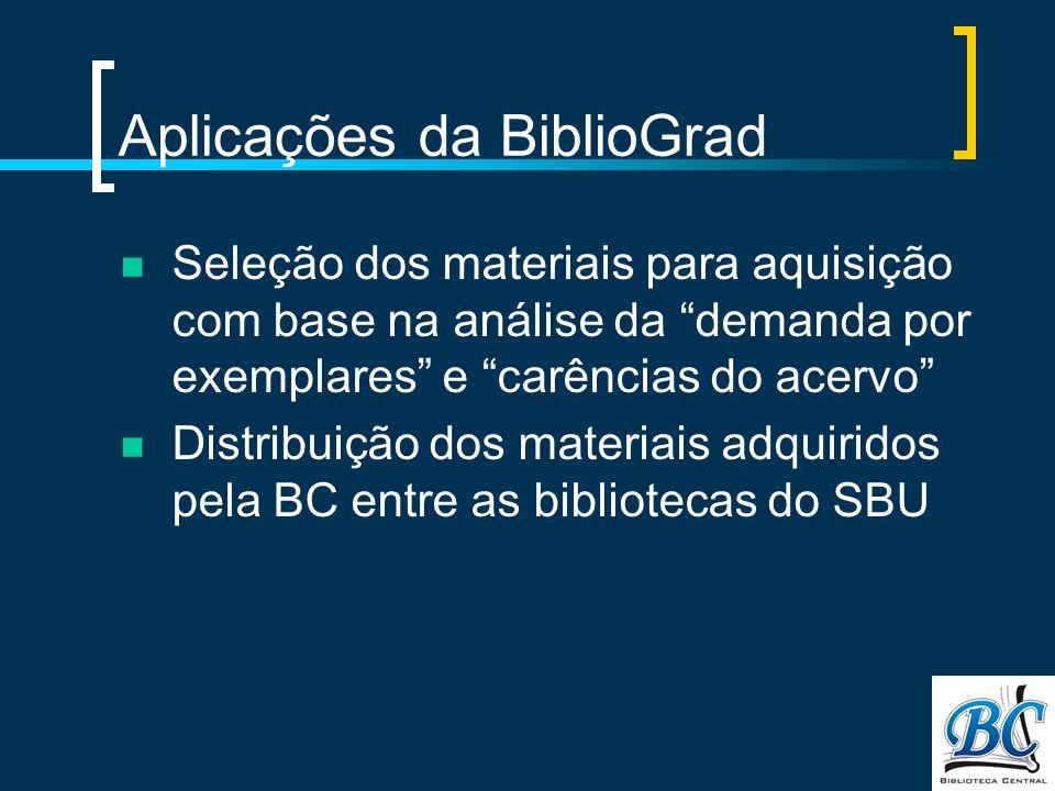 Aplicações da BiblioGrad
