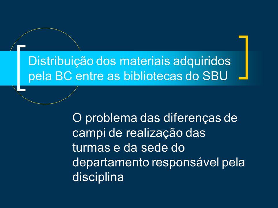 Distribuição dos materiais adquiridos pela BC entre as bibliotecas do SBU