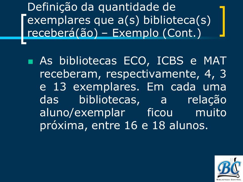 Definição da quantidade de exemplares que a(s) biblioteca(s) receberá(ão) – Exemplo (Cont.)