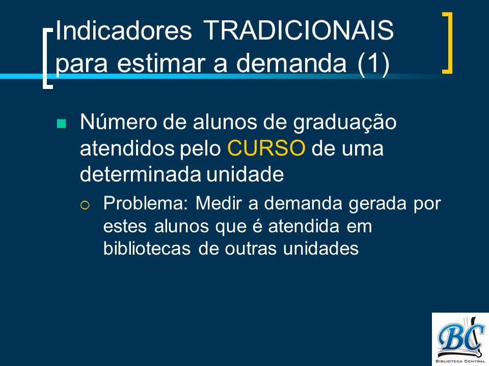 Indicadores TRADICIONAIS para estimar a demanda (1)