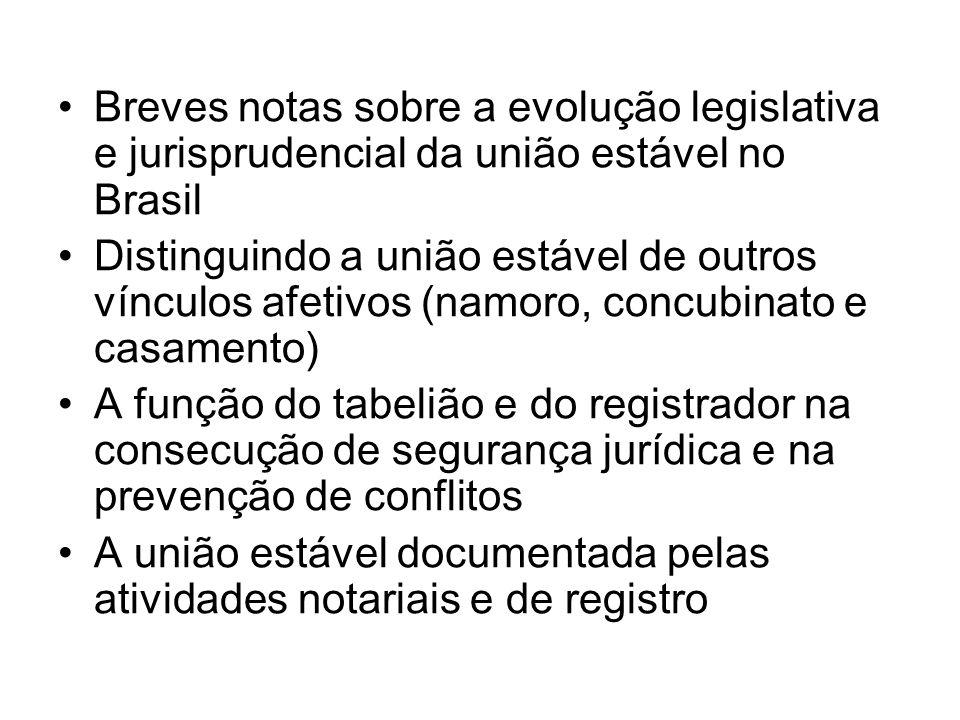 Breves notas sobre a evolução legislativa e jurisprudencial da união estável no Brasil