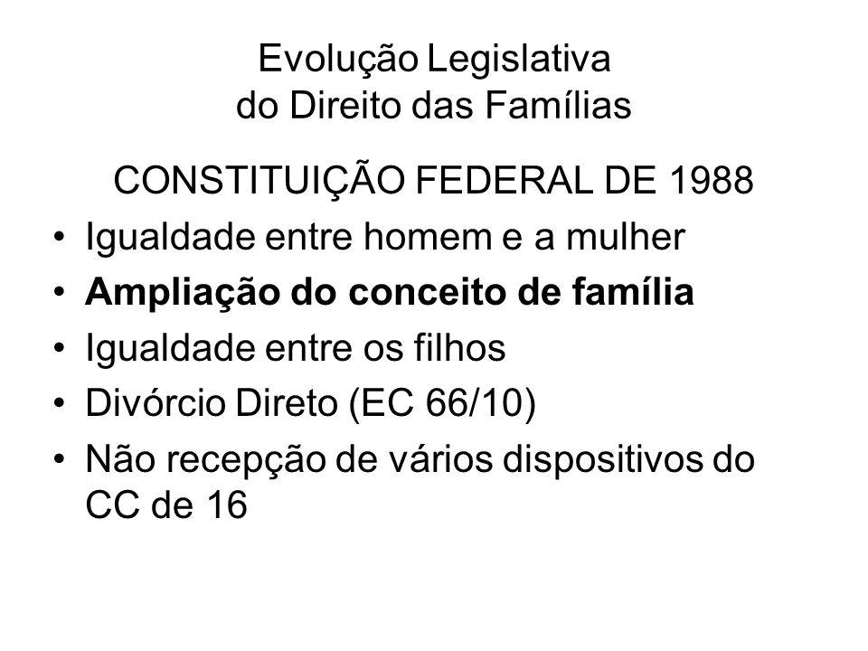 Evolução Legislativa do Direito das Famílias