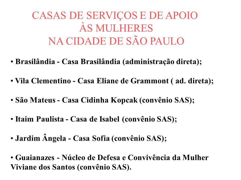 CASAS DE SERVIÇOS E DE APOIO