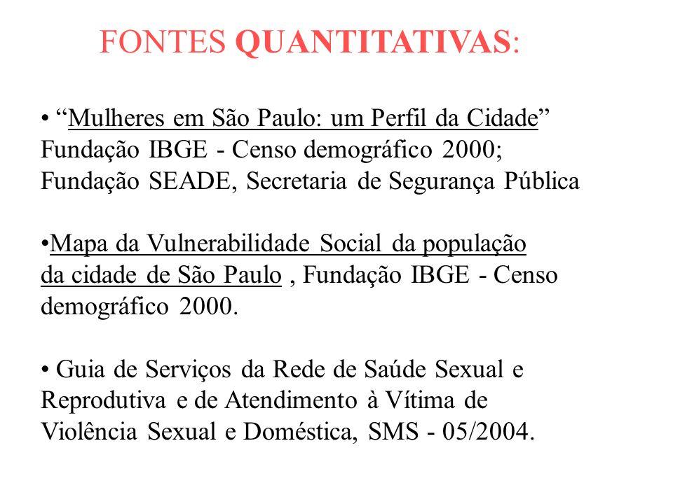 FONTES QUANTITATIVAS: