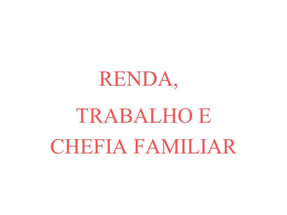 TRABALHO E CHEFIA FAMILIAR