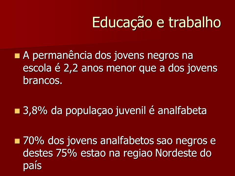 Educação e trabalho A permanência dos jovens negros na escola é 2,2 anos menor que a dos jovens brancos.