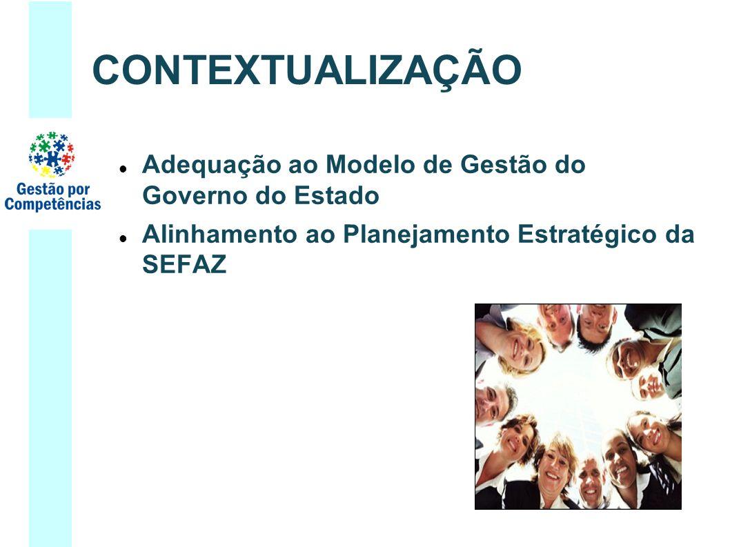 CONTEXTUALIZAÇÃO Adequação ao Modelo de Gestão do Governo do Estado