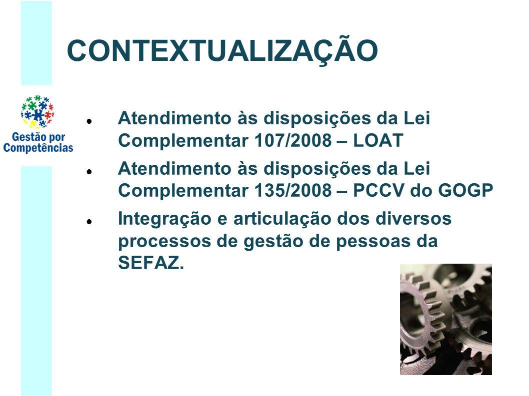 CONTEXTUALIZAÇÃO Atendimento às disposições da Lei Complementar 107/2008 – LOAT.