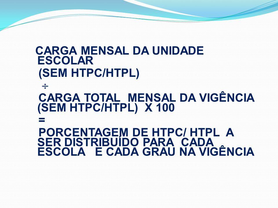 CARGA MENSAL DA UNIDADE ESCOLAR (SEM HTPC/HTPL) 