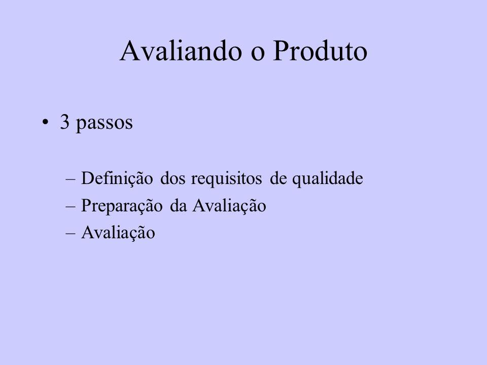 Avaliando o Produto 3 passos Definição dos requisitos de qualidade