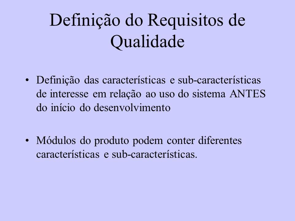Definição do Requisitos de Qualidade