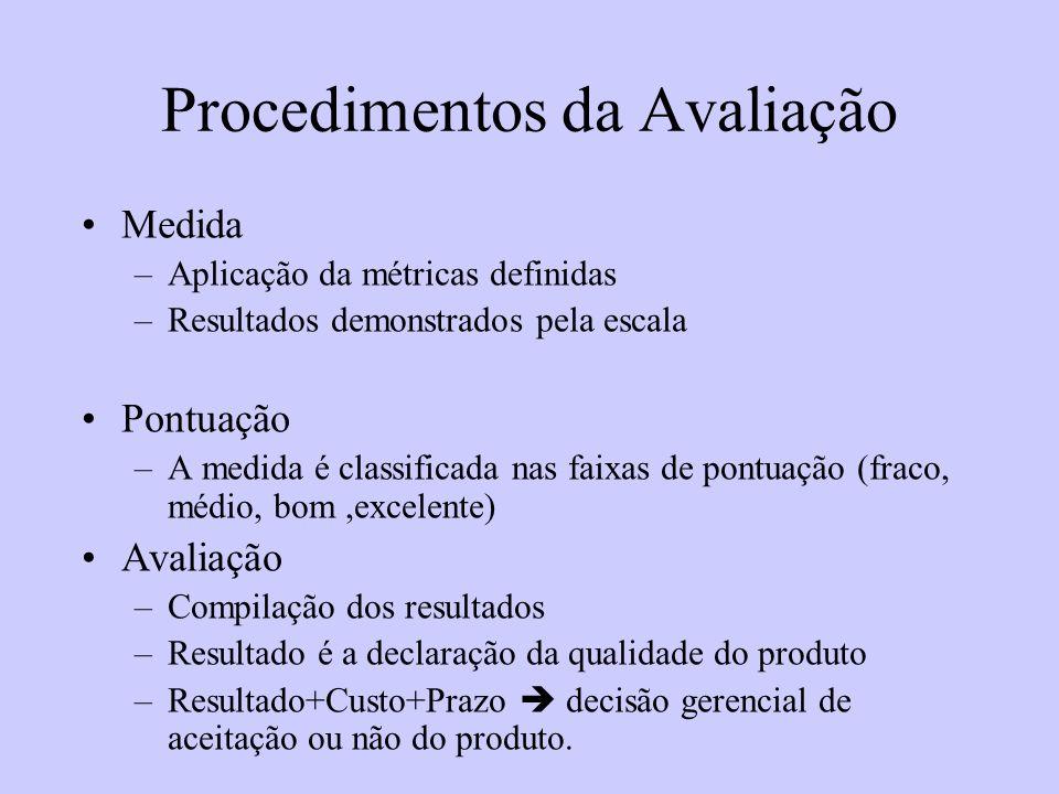 Procedimentos da Avaliação