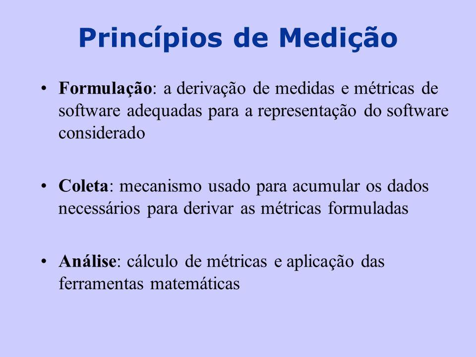 Princípios de Medição Formulação: a derivação de medidas e métricas de software adequadas para a representação do software considerado.