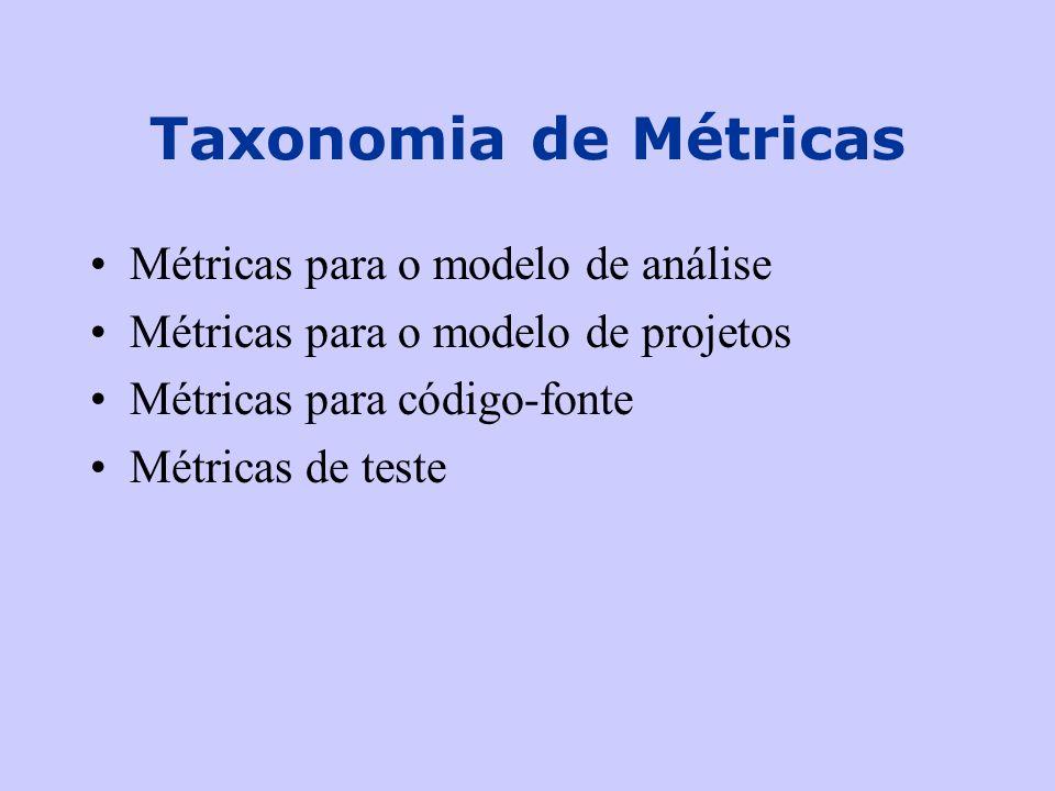 Taxonomia de Métricas Métricas para o modelo de análise