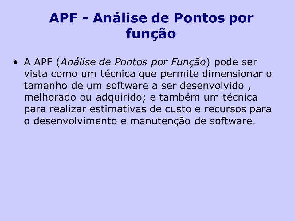 APF - Análise de Pontos por função