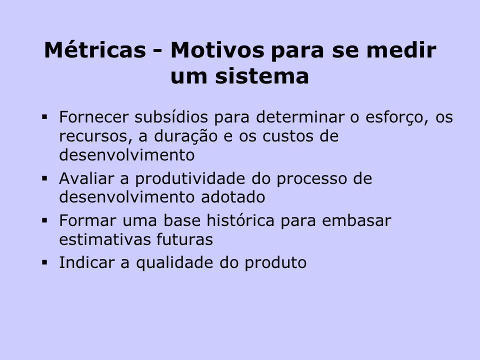 Métricas - Motivos para se medir um sistema
