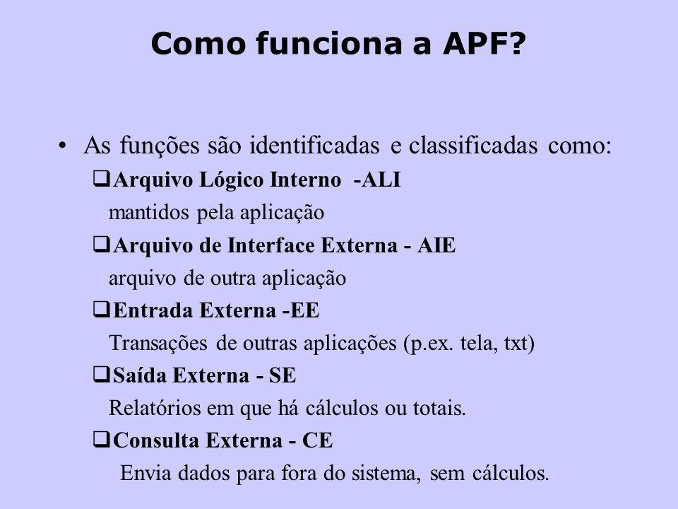 Como funciona a APF As funções são identificadas e classificadas como: Arquivo Lógico Interno -ALI.