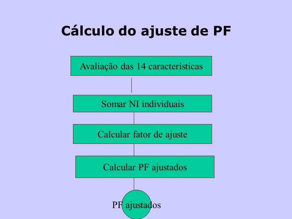 Cálculo do ajuste de PF Avaliação das 14 características