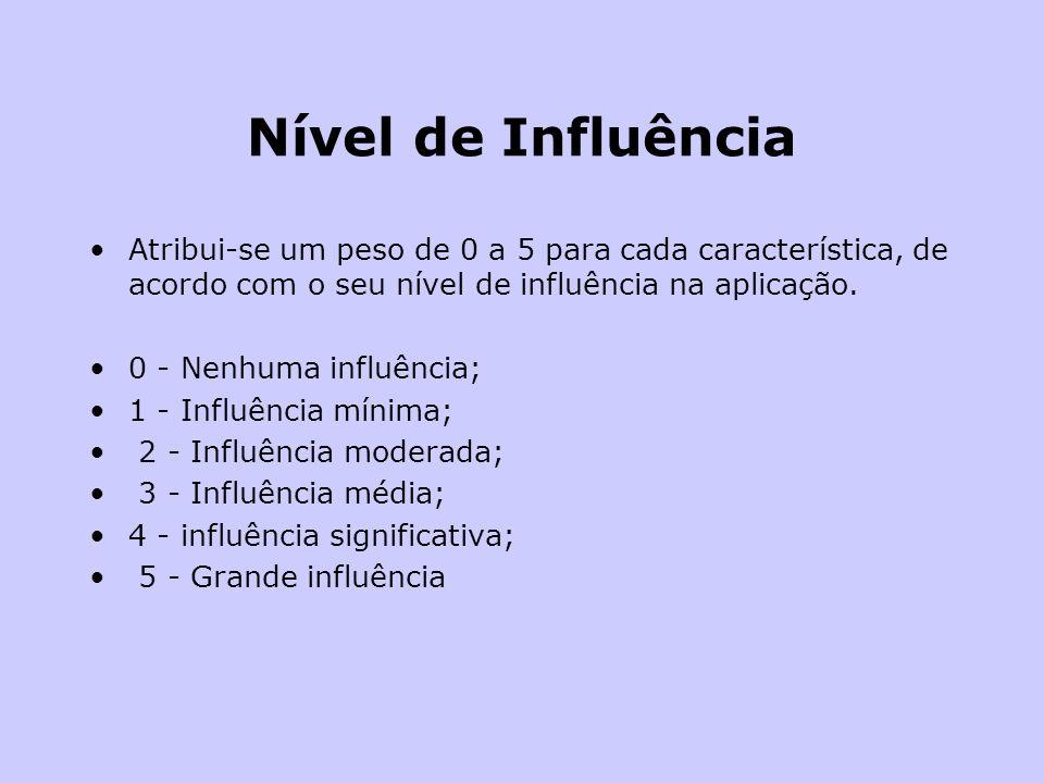 Nível de Influência Atribui-se um peso de 0 a 5 para cada característica, de acordo com o seu nível de influência na aplicação.