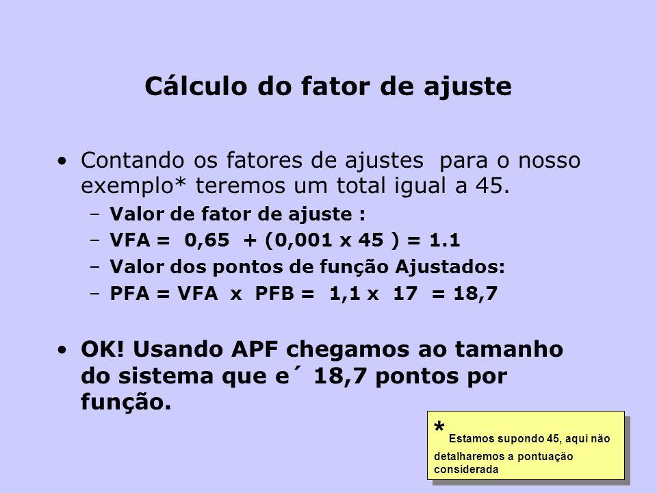 Cálculo do fator de ajuste