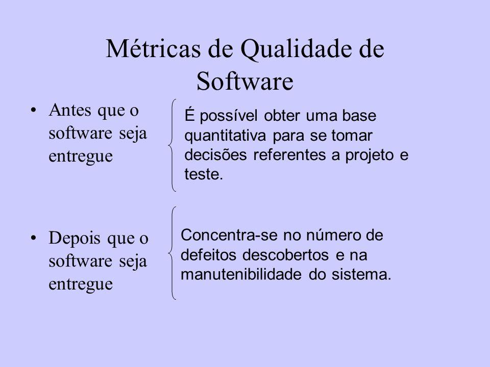 Métricas de Qualidade de Software