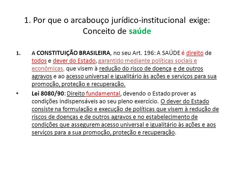 1. Por que o arcabouço jurídico-institucional exige: Conceito de saúde