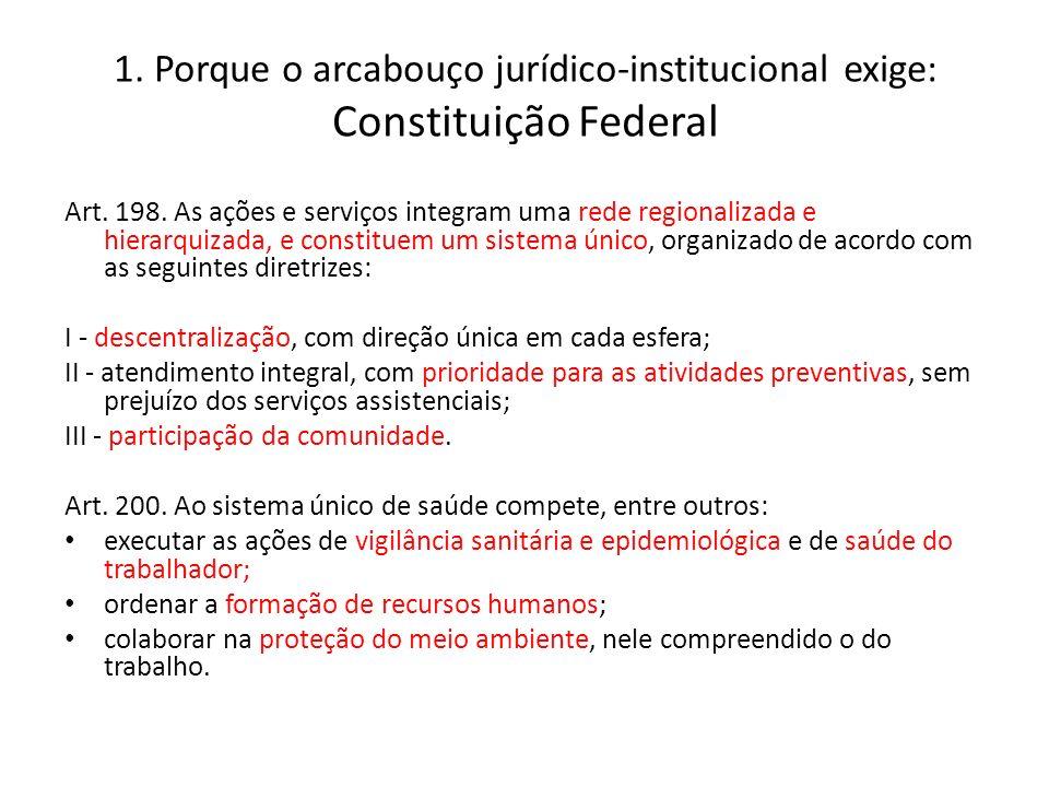 1. Porque o arcabouço jurídico-institucional exige: Constituição Federal