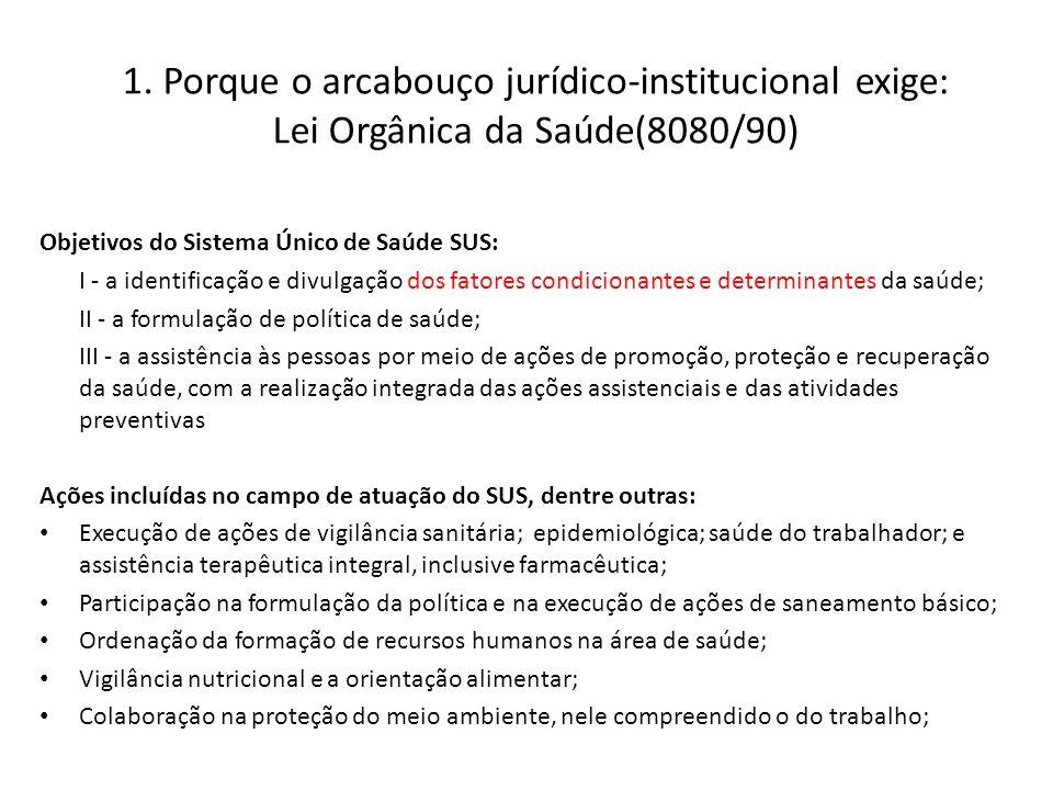 1. Porque o arcabouço jurídico-institucional exige: Lei Orgânica da Saúde(8080/90)