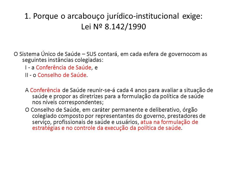 1. Porque o arcabouço jurídico-institucional exige: Lei Nº 8.142/1990