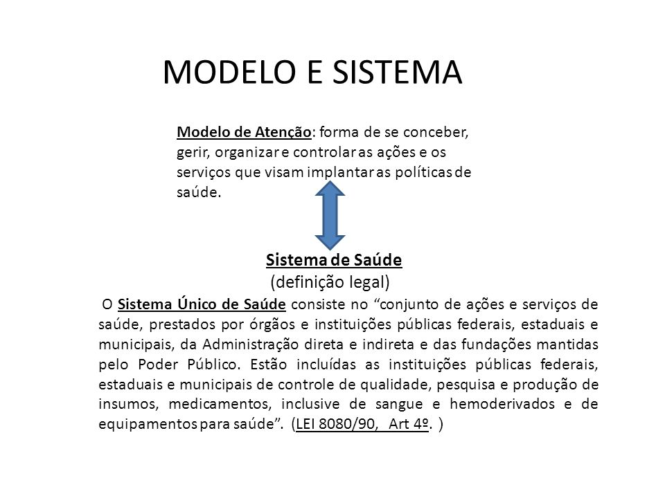 MODELO E SISTEMA Sistema de Saúde (definição legal)