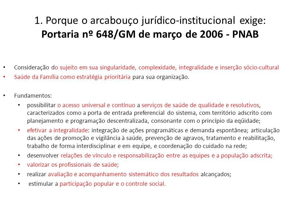 1. Porque o arcabouço jurídico-institucional exige: Portaria nº 648/GM de março de 2006 - PNAB